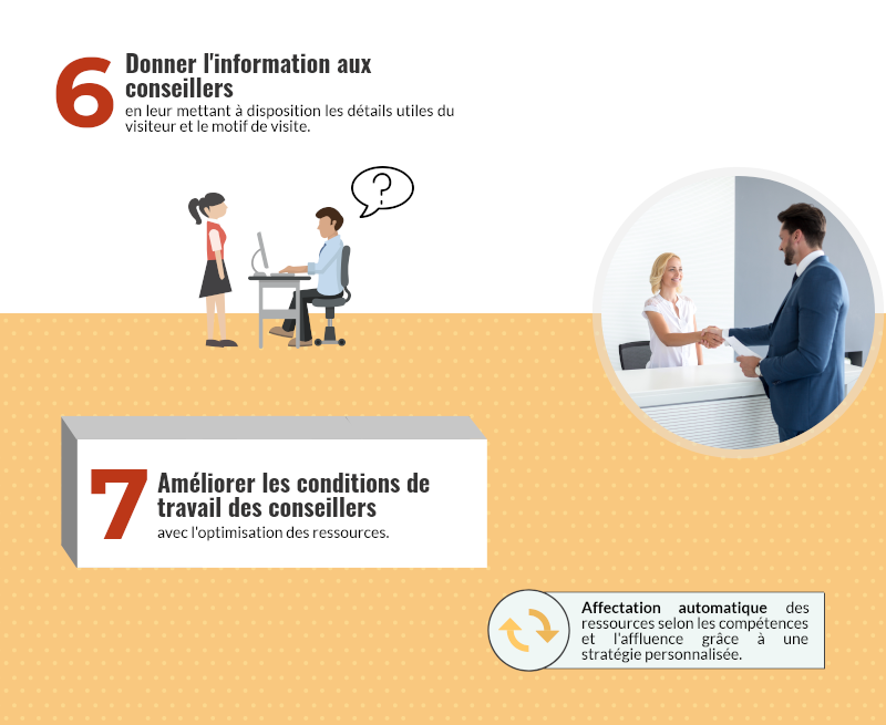 Infographie accueil